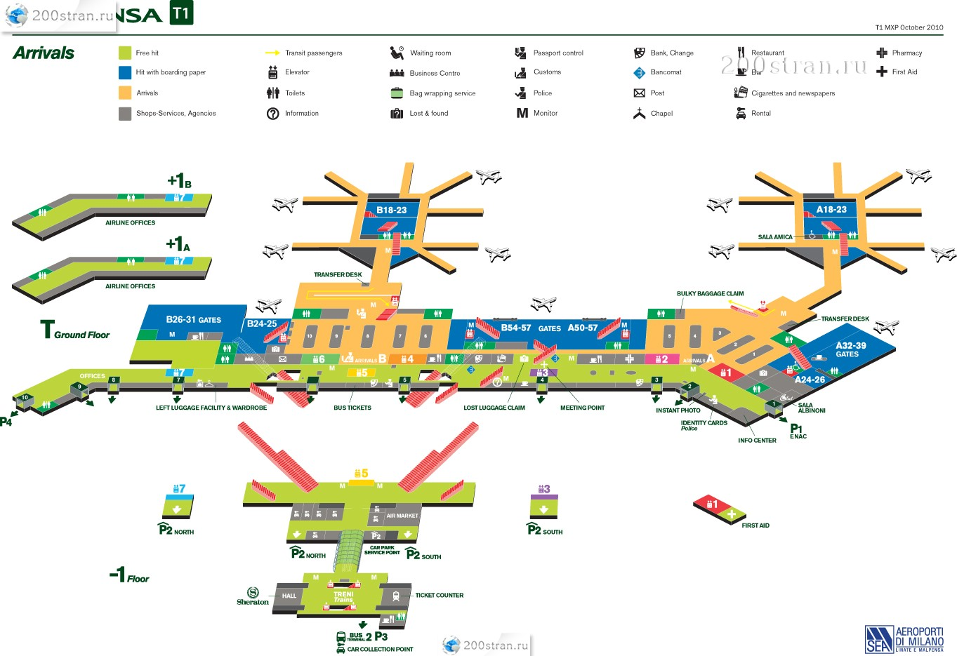 Malpensa Airport, Italia (Kode
